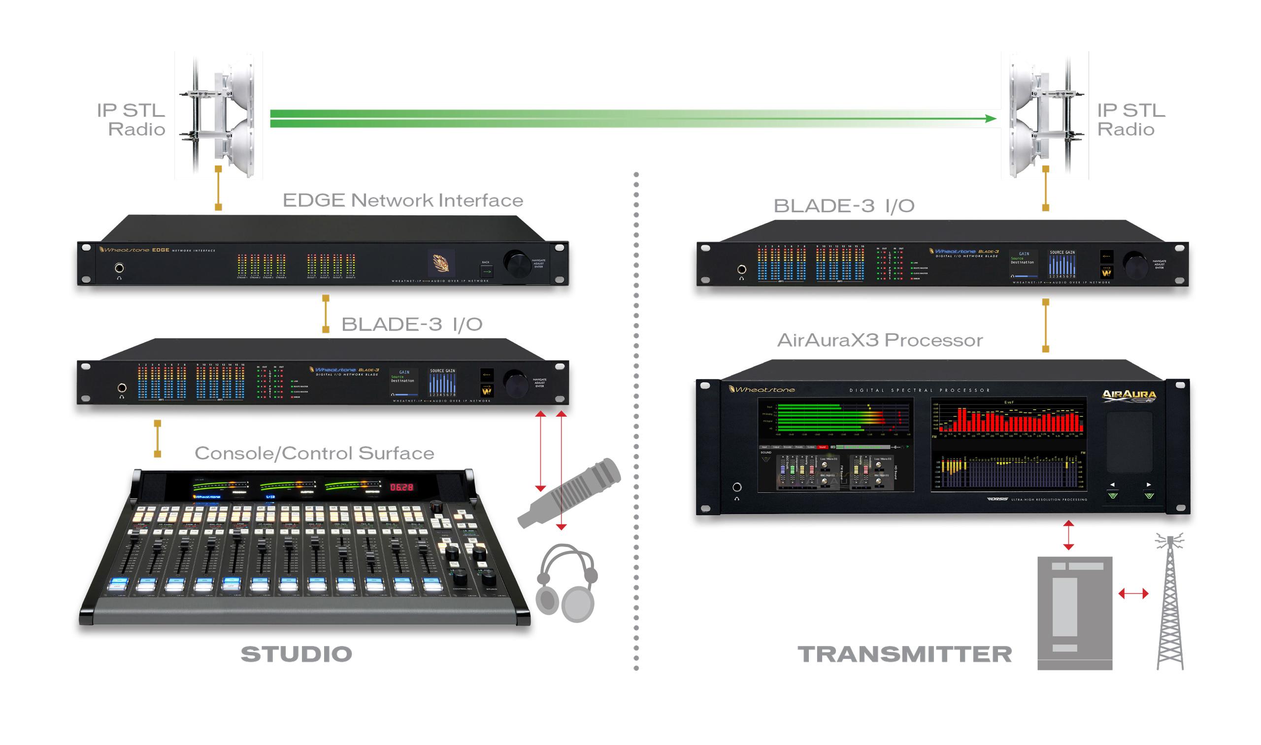 Ip 88a Block Diagram Of The Headphone Amplifier Core Wnip Asstl 350