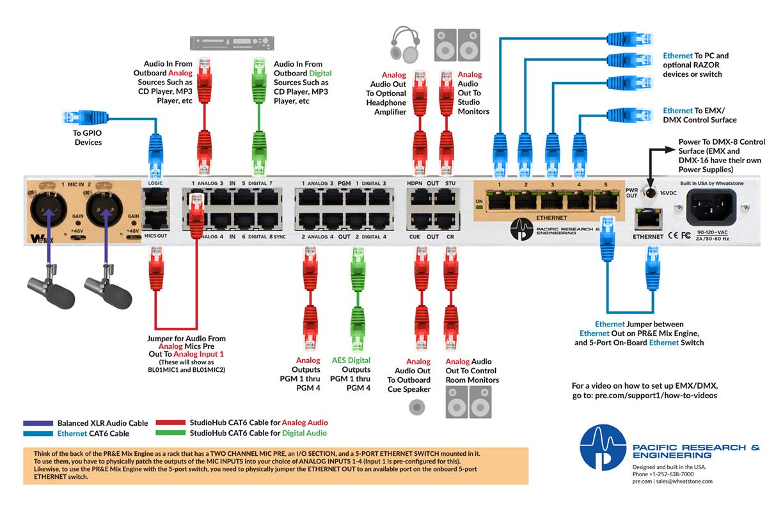 Dmx Controller Hookup Diagram Stage Lighting Design Cad